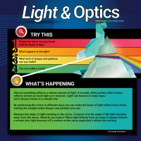 Light and Optics with newer identity version