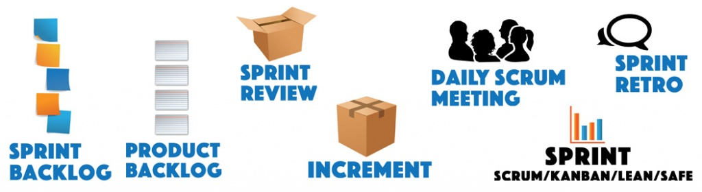 Seven images from left to right with the words sprint backlog, product backlog, sprint review, increment, daily scrum meeting, sprint, and sprint retro listed in bold blue fonts. Above each word is it's icon. Image 1 shows a column of five single sticky notes, indicating the sprint backlog Image 2 shows a column of four index cards indicating the product backlog Image 3 shows an open cardboard box icon indicating the sprint review Image 4 shows a closed cardboard box icon indicating an increment Image 5 shows 4 black silouette busts of people appearing to talk representing the daily scrum meeting. Image 6 shows a bar graph with the word sprint written in black and the words skrum, con bon, lean, and safe below that Image seven shows two talk comic bubbles outlined in black representing the sprint retro.